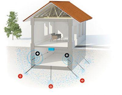 Drymat System - Elektro osmos
